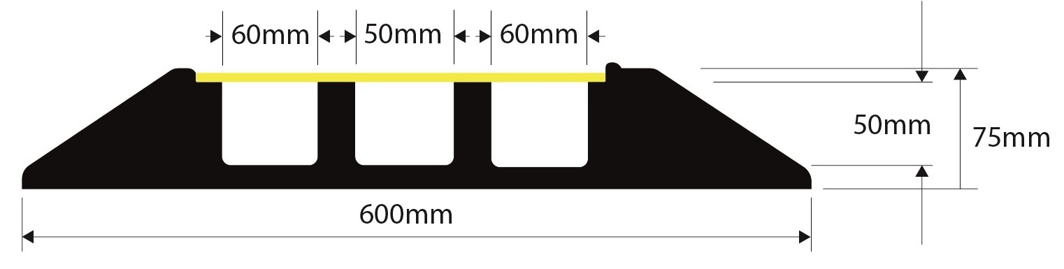 Profile <strong>HD3</strong>