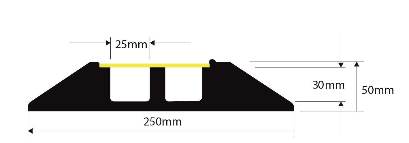 Profile <strong>HDVCP/2</strong>