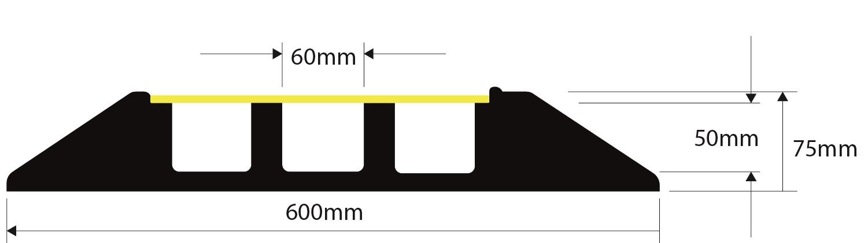 Profile <strong>HDVCP/3</strong>